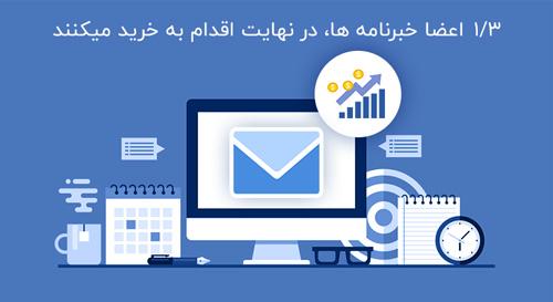 خبرنامه ایمیل